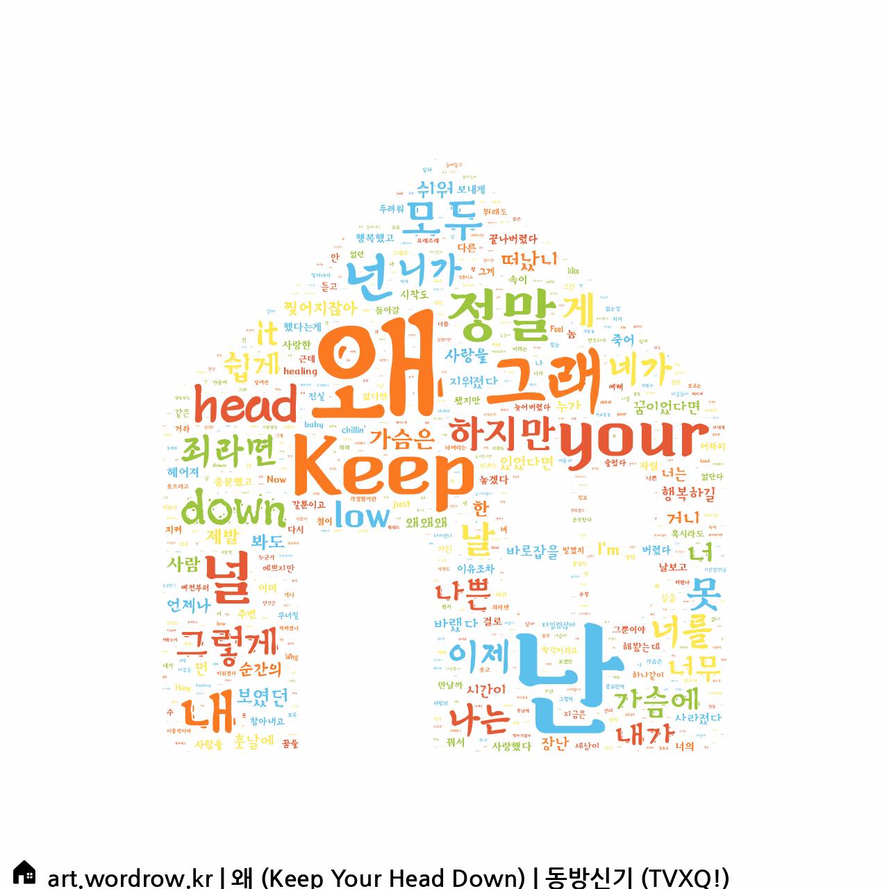 워드 아트: 왜 (Keep Your Head Down) [동방신기 (TVXQ!)]-64